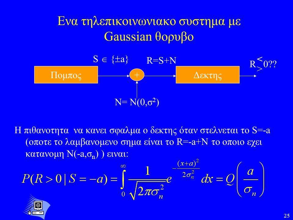 Ενα τηλεπικοινωνιακο συστημα με Gaussian θορυβο
