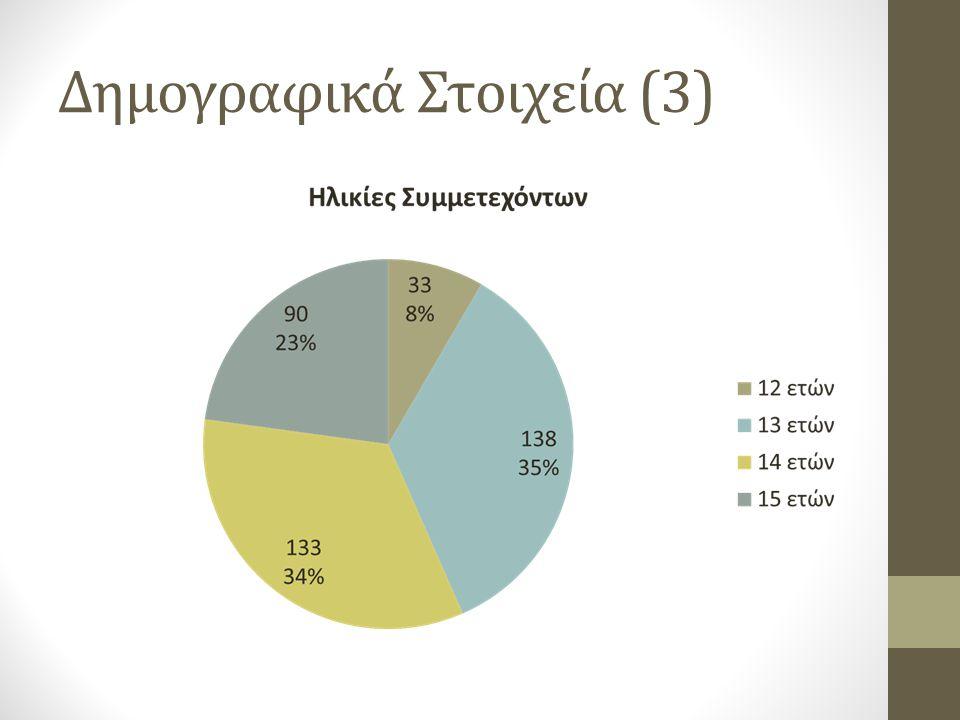 Δημογραφικά Στοιχεία (3)