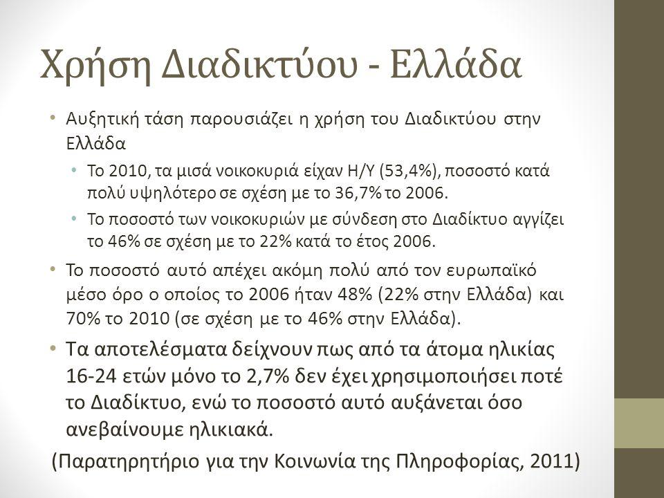 Χρήση Διαδικτύου - Ελλάδα