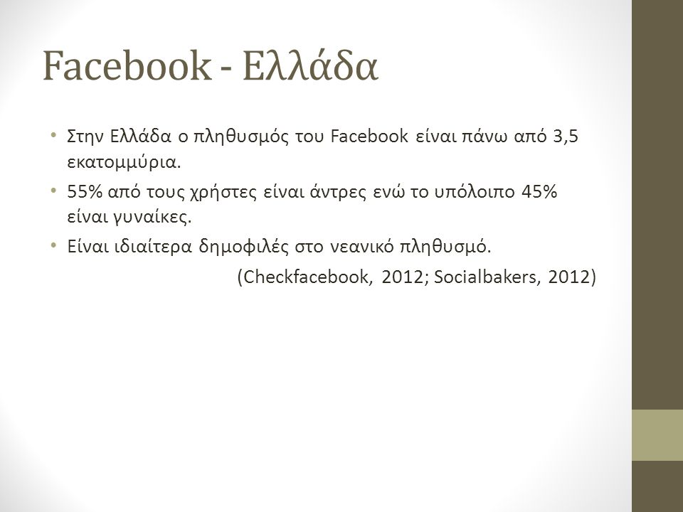 Facebook - Ελλάδα Στην Ελλάδα ο πληθυσμός του Facebook είναι πάνω από 3,5 εκατομμύρια.