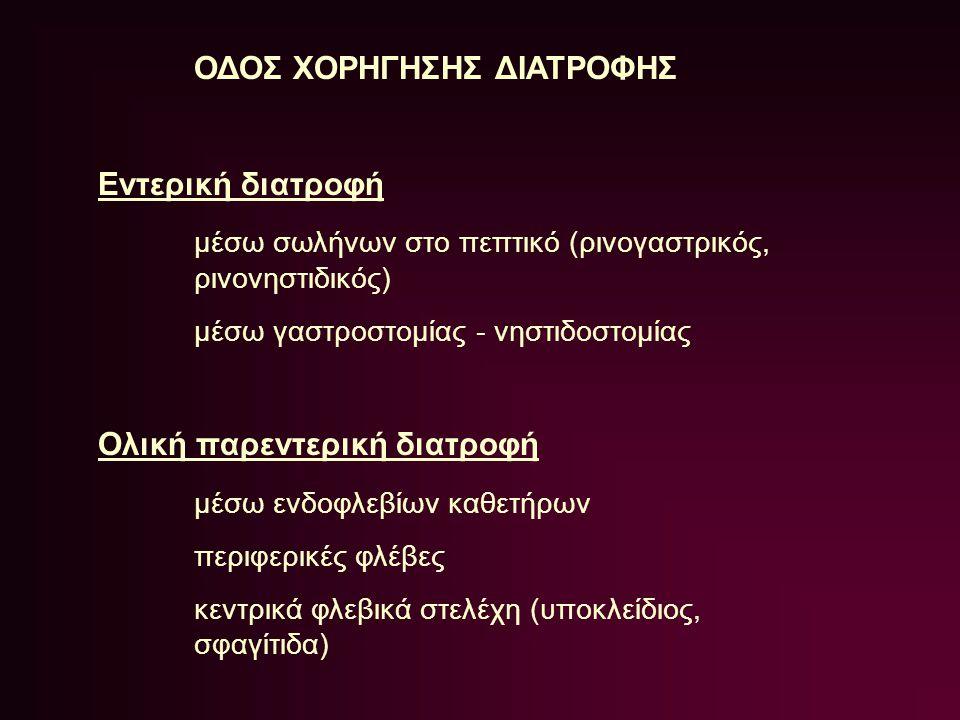 ΟΔΟΣ ΧΟΡΗΓΗΣΗΣ ΔΙΑΤΡΟΦΗΣ