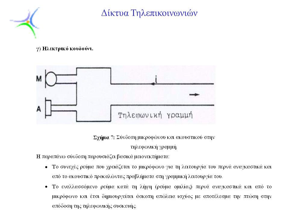 Δίκτυα Τηλεπικοινωνιών