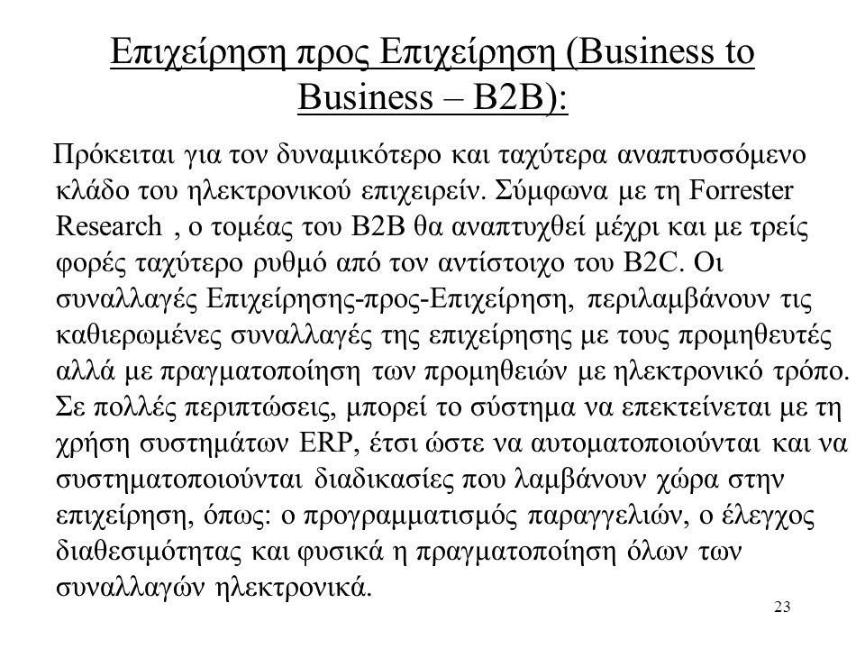 Επιχείρηση προς Επιχείρηση (Business to Business – B2B):