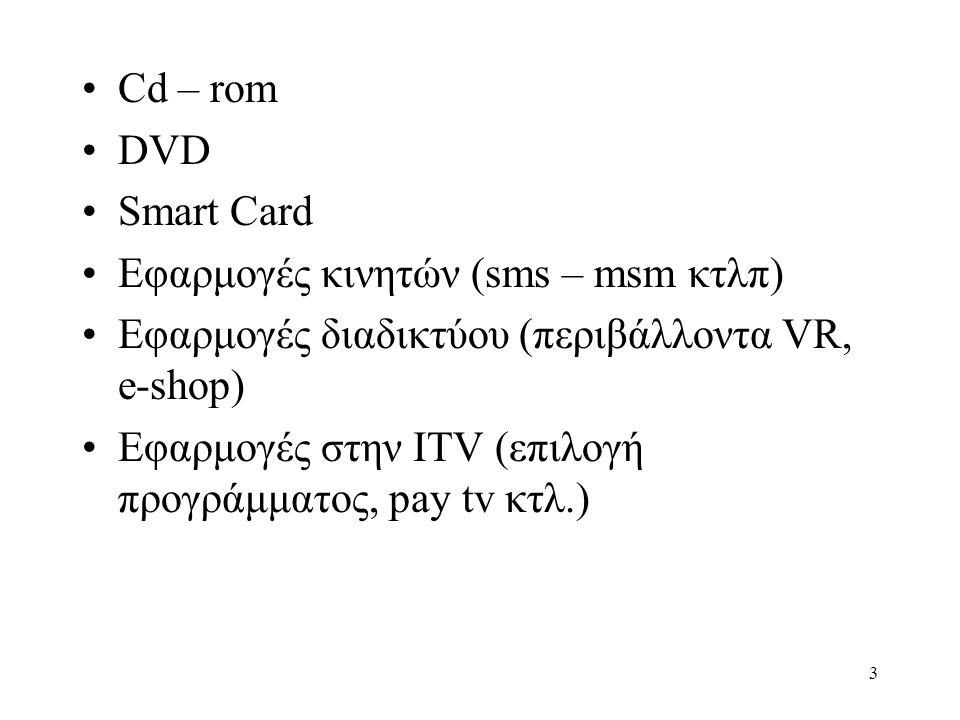 Cd – rom DVD. Smart Card. Εφαρμογές κινητών (sms – msm κτλπ) Εφαρμογές διαδικτύου (περιβάλλοντα VR, e-shop)