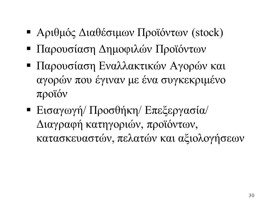 Αριθμός Διαθέσιμων Προϊόντων (stock)