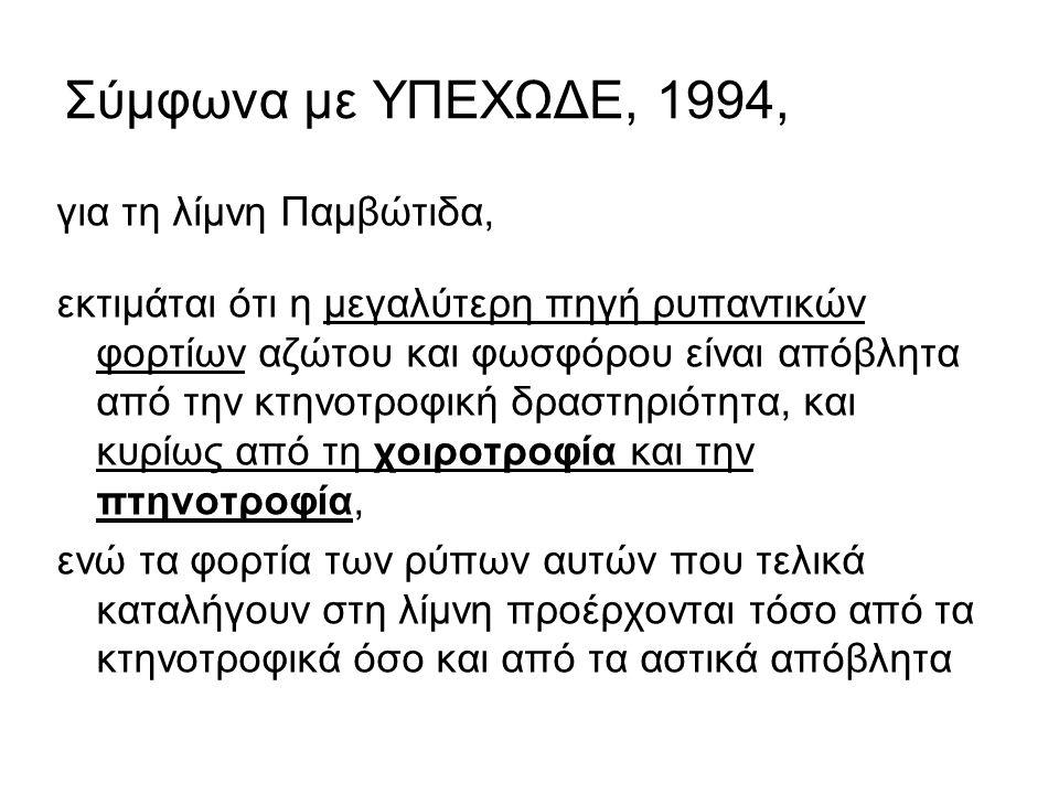 Σύμφωνα με ΥΠΕΧΩΔΕ, 1994, για τη λίμνη Παμβώτιδα,