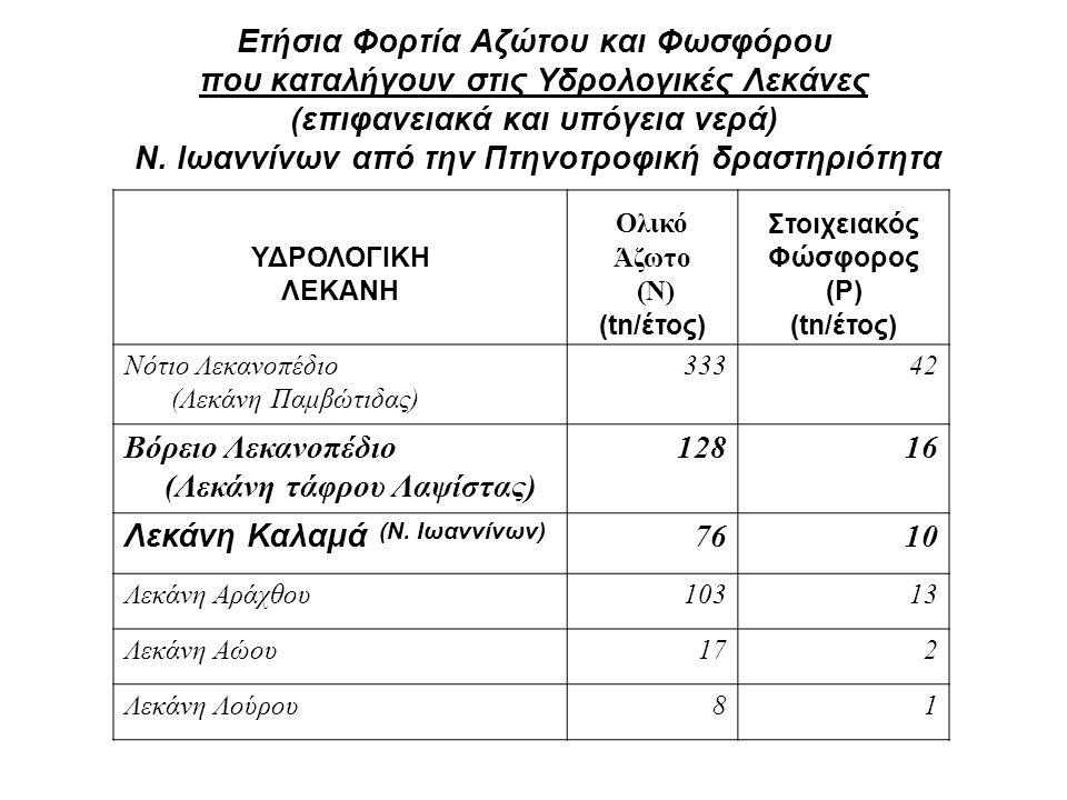 Βόρειο Λεκανοπέδιο (Λεκάνη τάφρου Λαψίστας) 128 16