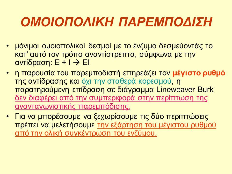 ΟΜΟΙΟΠΟΛΙΚΗ ΠΑΡΕΜΠΟΔΙΣΗ