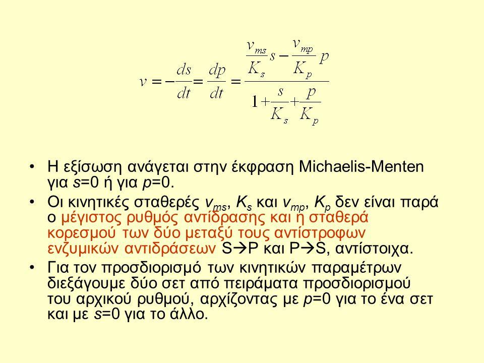 Η εξίσωση ανάγεται στην έκφραση Michaelis-Menten για s=0 ή για p=0.