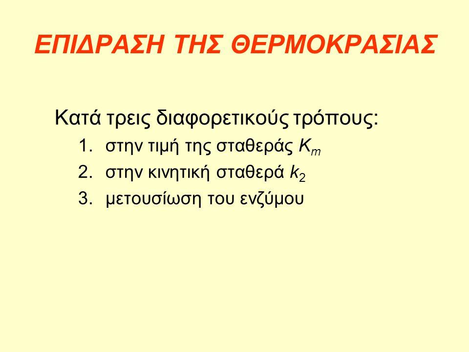 ΕΠΙΔΡΑΣΗ ΤΗΣ ΘΕΡΜΟΚΡΑΣΙΑΣ