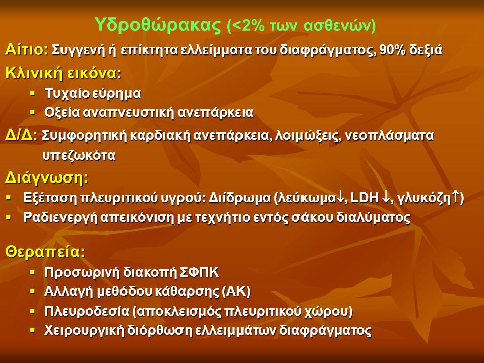 Υδροθώρακας (<2% των ασθενών)
