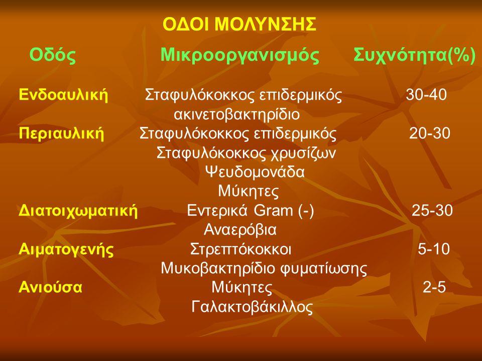 Οδός Μικροοργανισμός Συχνότητα(%)