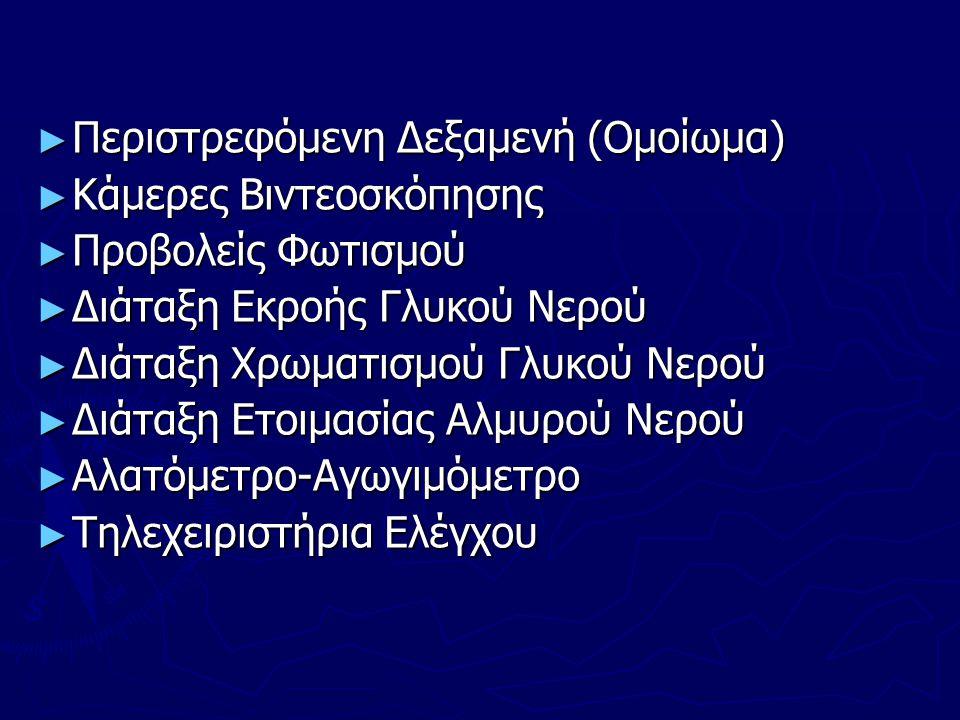 Περιστρεφόμενη Δεξαμενή (Ομοίωμα)