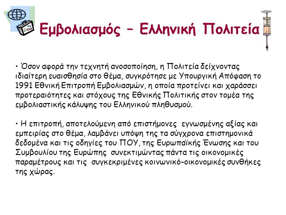 Εμβολιασμός – Ελληνική Πολιτεία