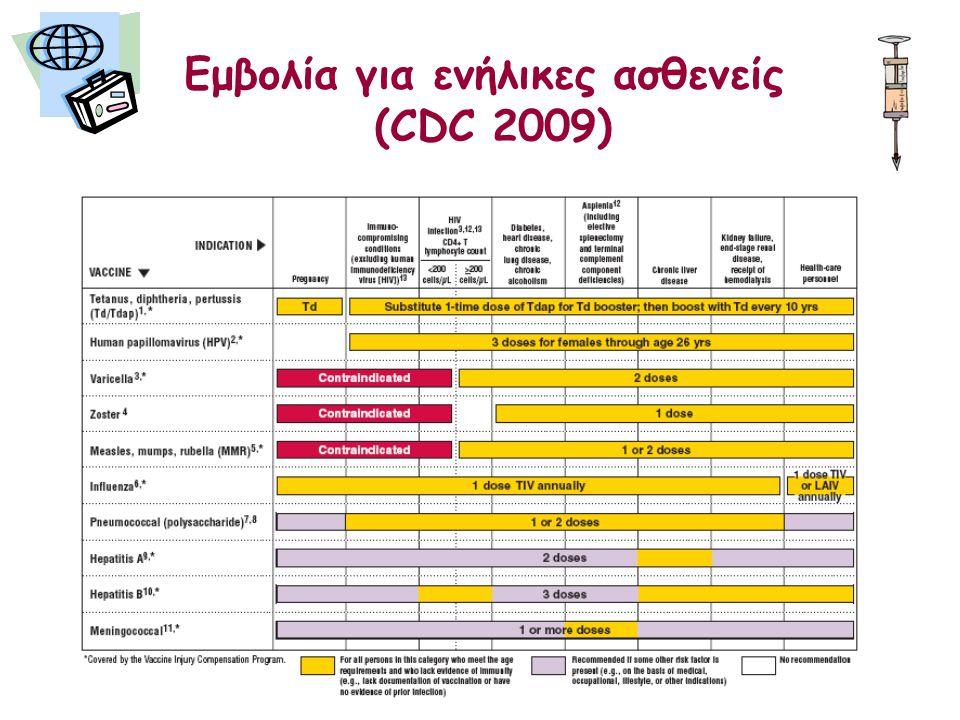 Εμβολία για ενήλικες ασθενείς (CDC 2009)
