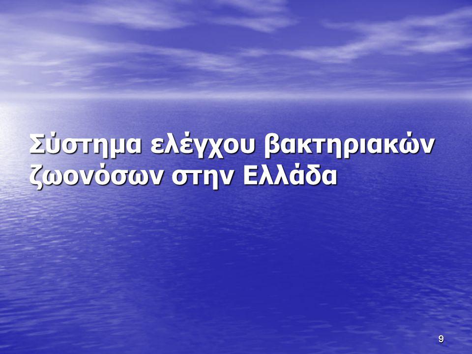 Σύστημα ελέγχου βακτηριακών ζωονόσων στην Ελλάδα