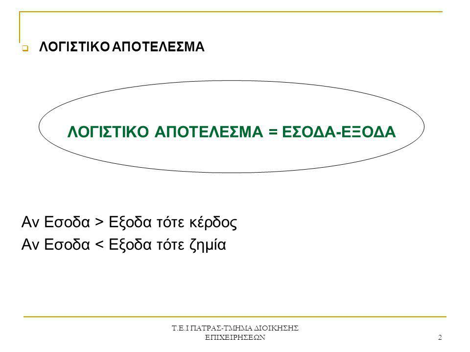 ΛΟΓΙΣΤΙΚΟ ΑΠΟΤΕΛΕΣΜΑ = ΕΣΟΔΑ-ΕΞΟΔΑ