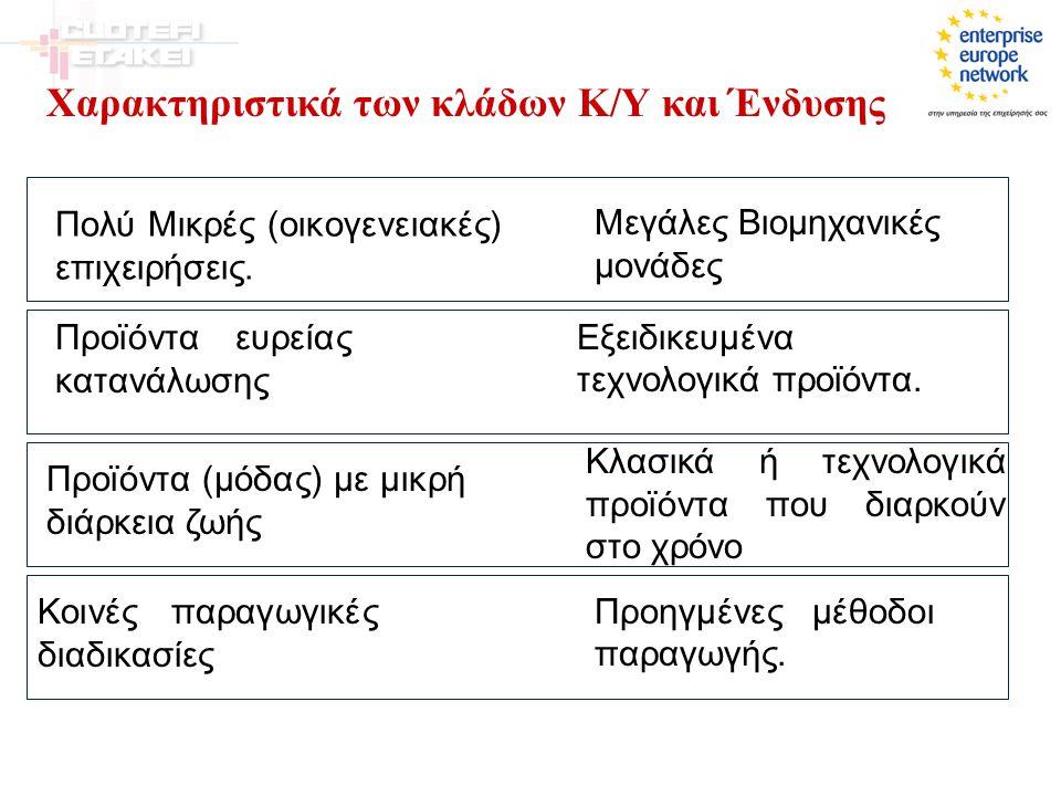 Χαρακτηριστικά των κλάδων Κ/Υ και Ένδυσης
