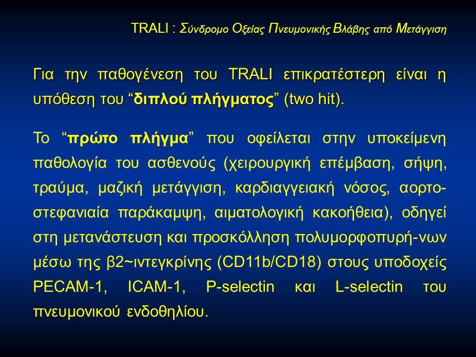 TRALI : Σύνδρομο Οξείας Πνευμονικής Βλάβης από Μετάγγιση