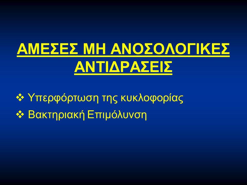 ΑΜΕΣΕΣ ΜΗ ΑΝΟΣΟΛΟΓΙΚΕΣ ΑΝΤΙΔΡΑΣΕΙΣ
