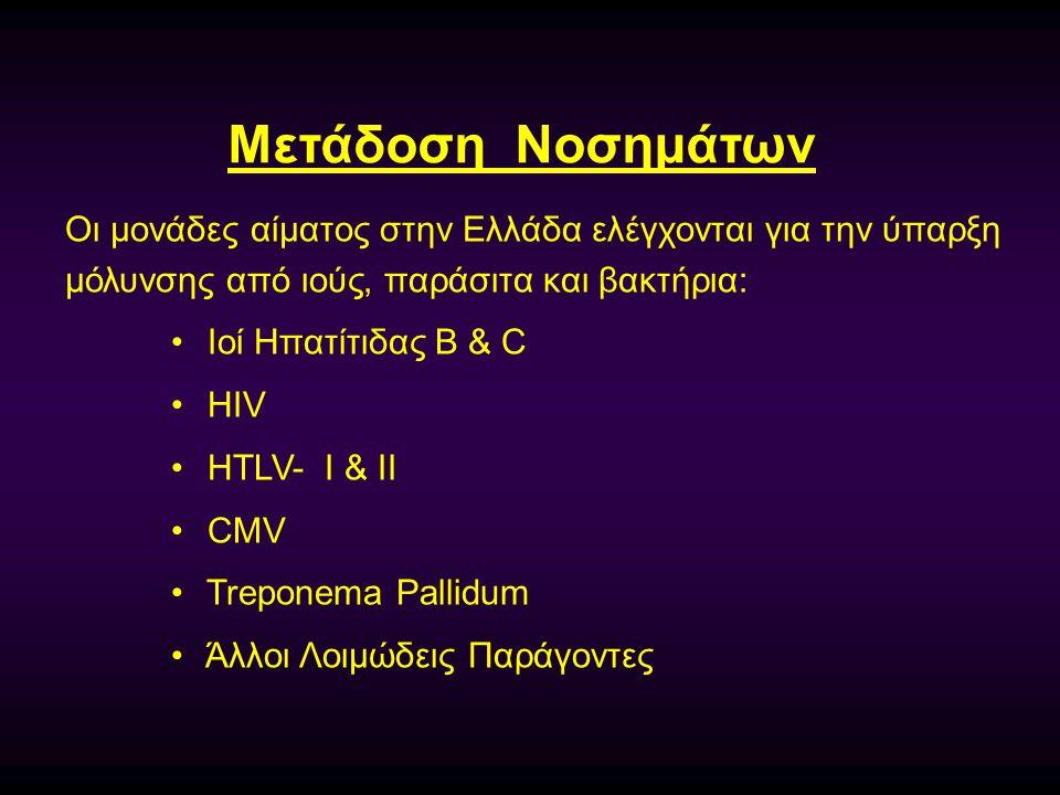 Μετάδοση Νοσημάτων Οι μονάδες αίματος στην Ελλάδα ελέγχονται για την ύπαρξη μόλυνσης από ιούς, παράσιτα και βακτήρια:
