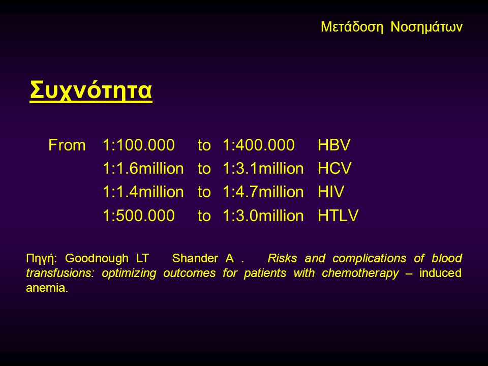 Συχνότητα From 1:100.000 to 1:400.000 HBV