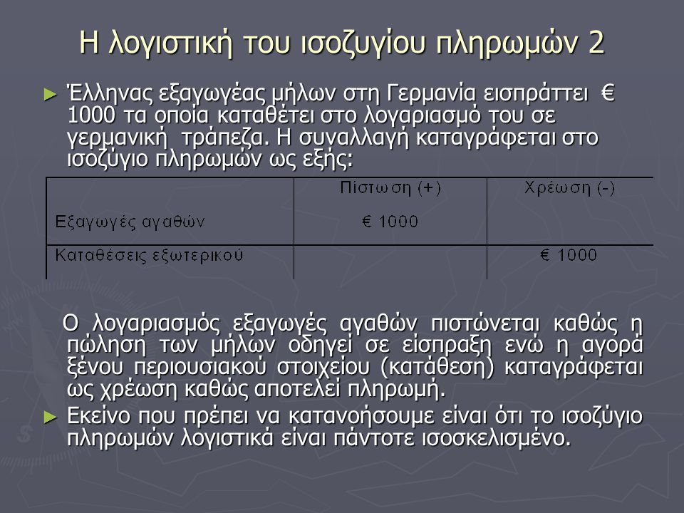 Η λογιστική του ισοζυγίου πληρωμών 2