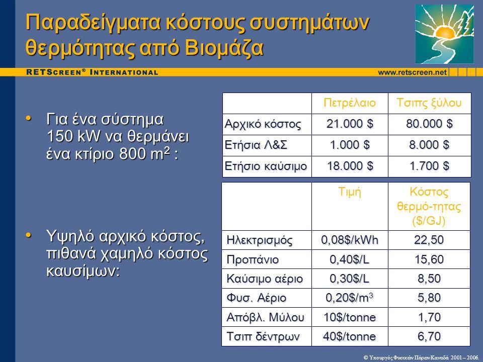 Παραδείγματα κόστους συστημάτων θερμότητας από Βιομάζα