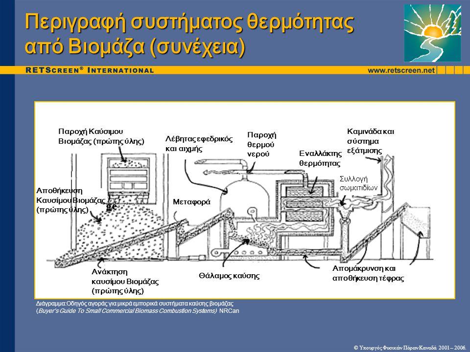 Περιγραφή συστήματος θερμότητας από Βιομάζα (συνέχεια)