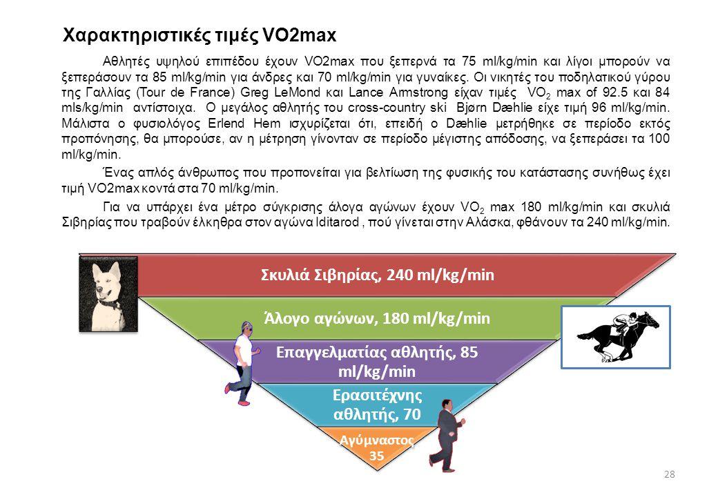 Χαρακτηριστικές τιμές VO2max