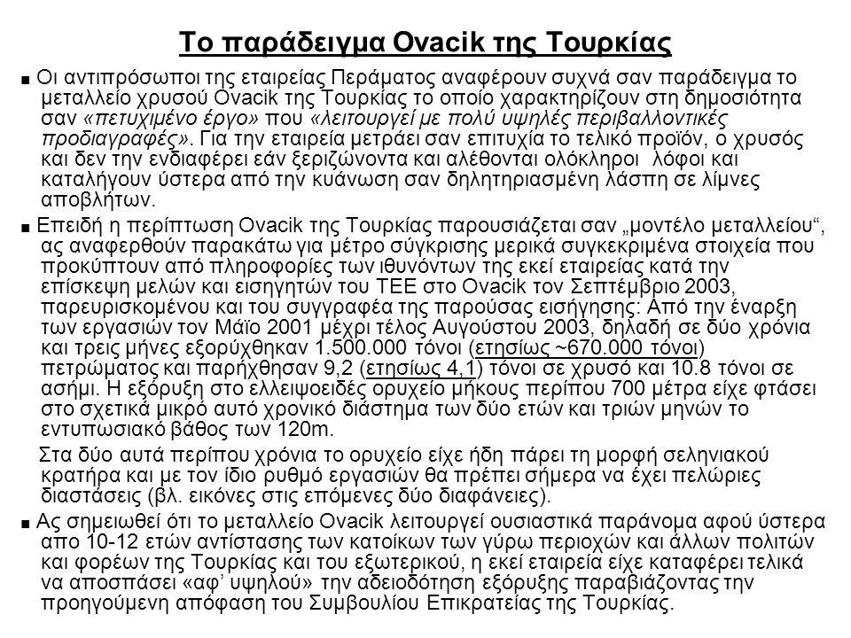Το παράδειγμα Ovacik της Τουρκίας