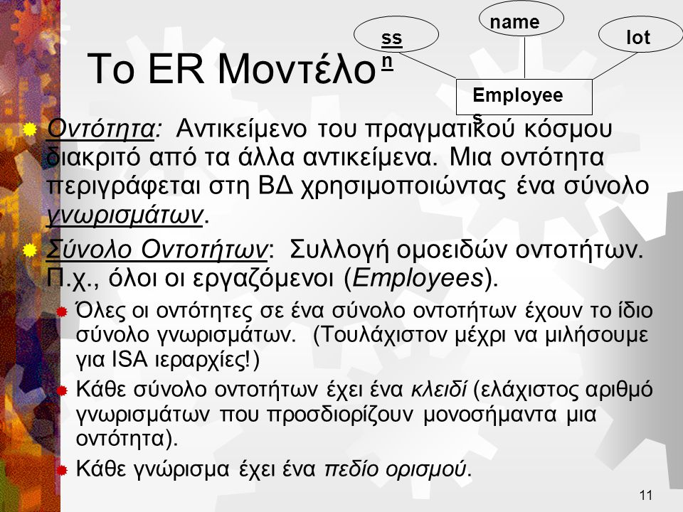 Employees ssn. name. lot. Το ER Μοντέλο.