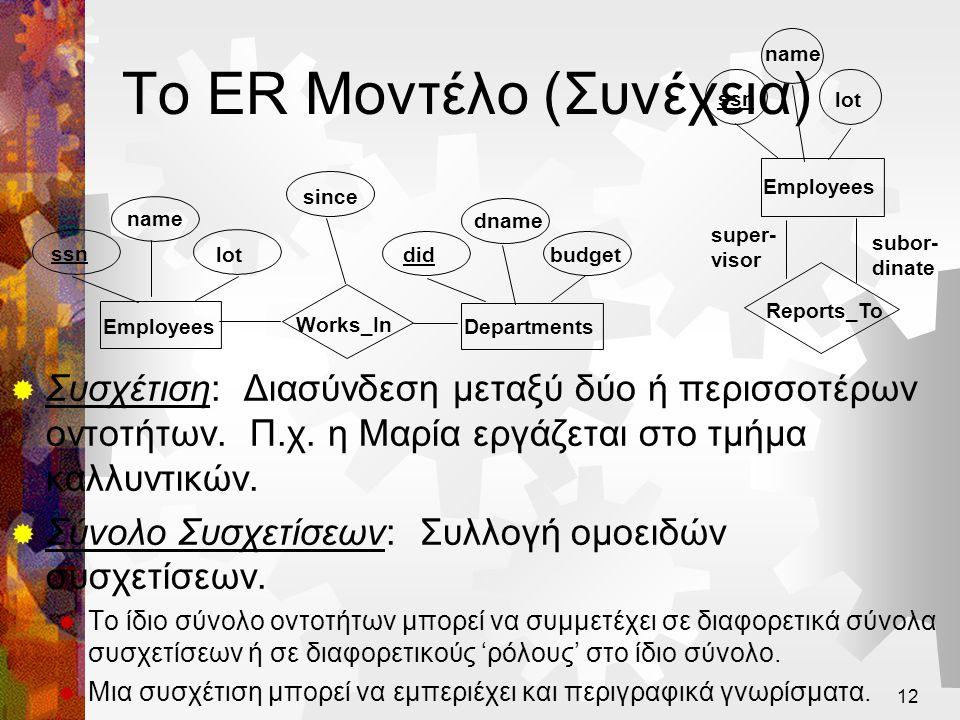Το ER Μοντέλο (Συνέχεια)
