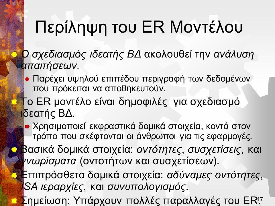 Περίληψη του ER Μοντέλου