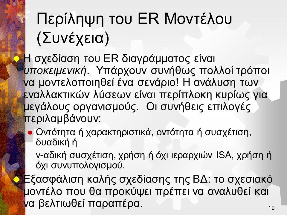 Περίληψη του ER Μοντέλου (Συνέχεια)