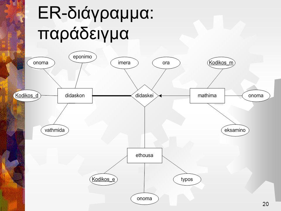 ER-διάγραμμα: παράδειγμα