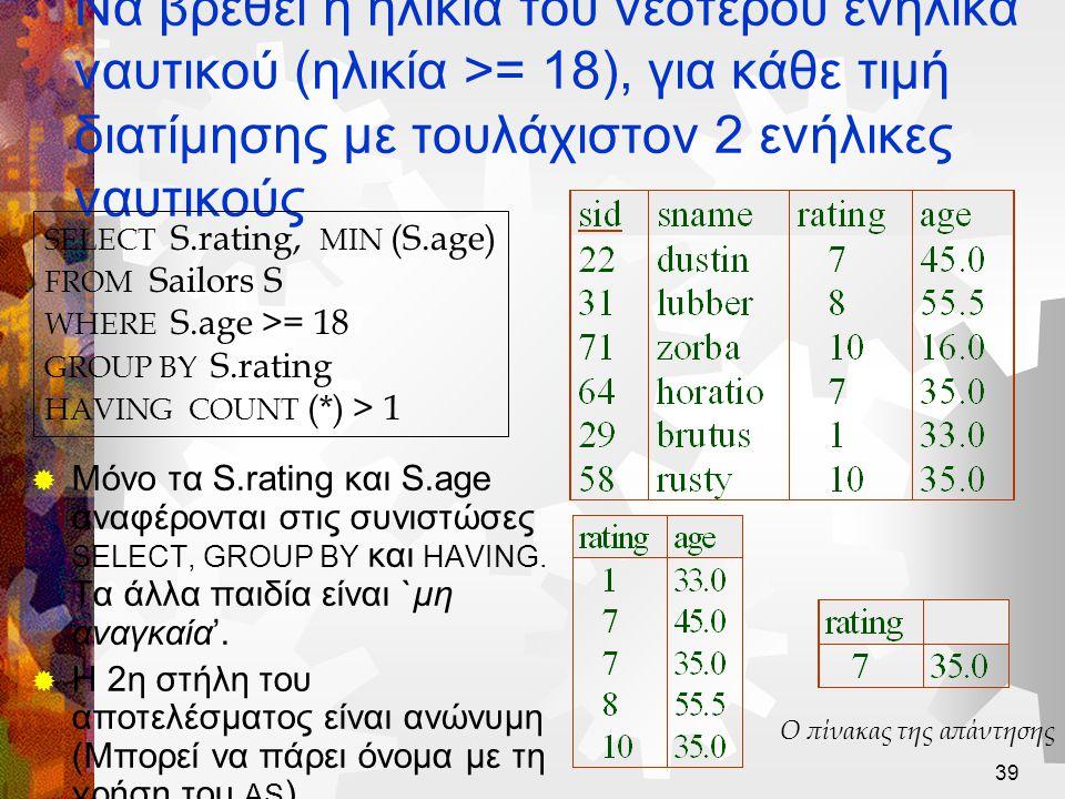 Να βρεθεί η ηλικία του νεότερου ενήλικα ναυτικού (ηλικία >= 18), για κάθε τιμή διατίμησης με τουλάχιστον 2 ενήλικες ναυτικούς