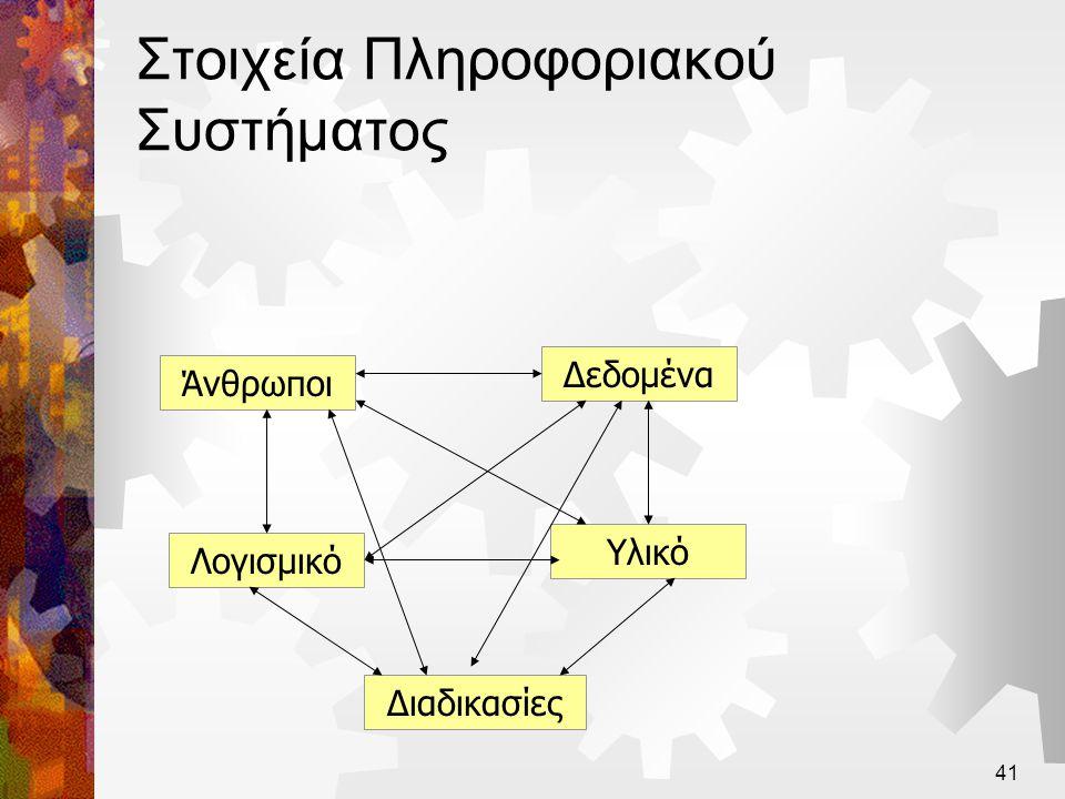 Στοιχεία Πληροφοριακού Συστήματος