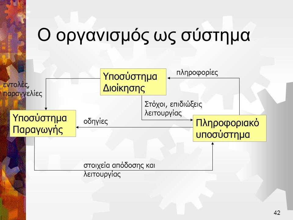 Ο οργανισμός ως σύστημα