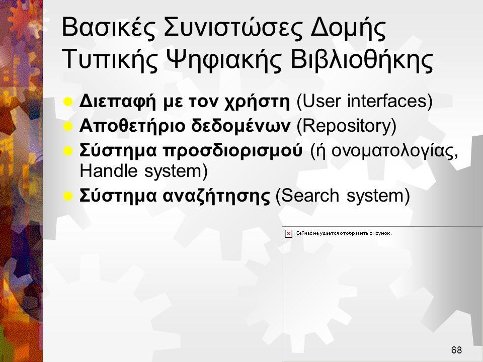 Βασικές Συνιστώσες Δομής Τυπικής Ψηφιακής Βιβλιοθήκης