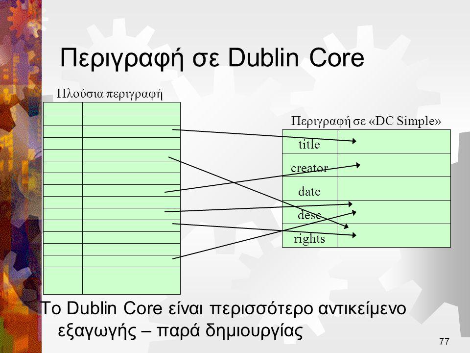 Περιγραφή σε Dublin Core