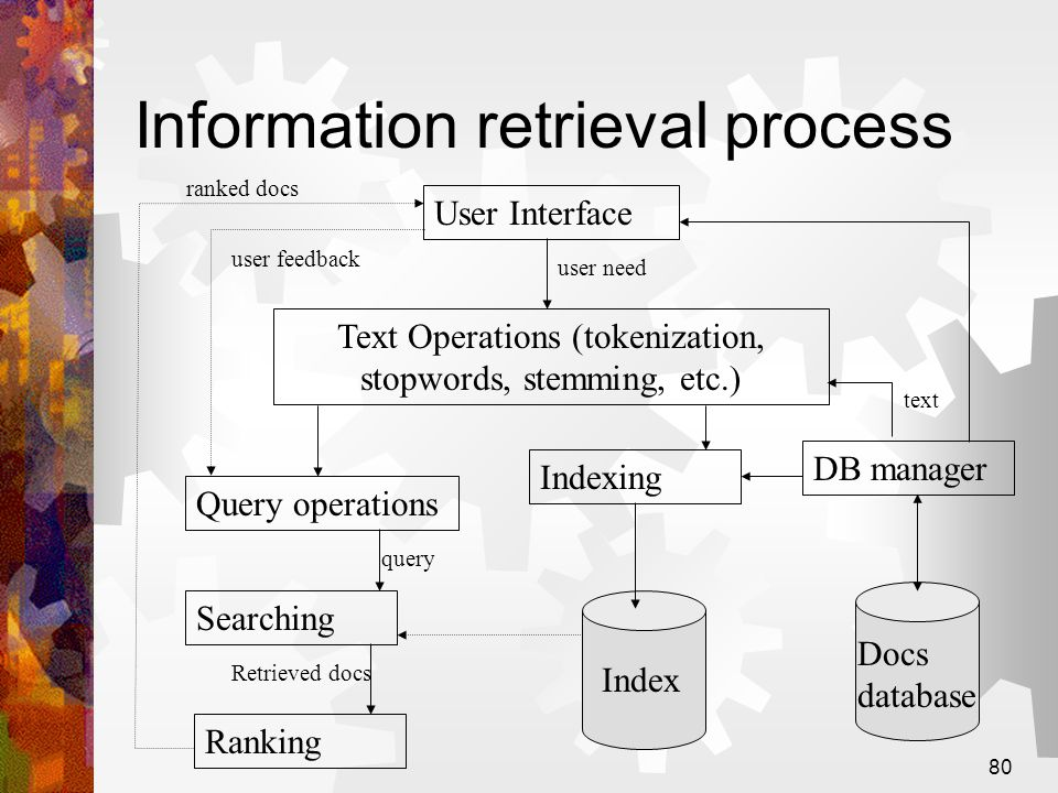 Information retrieval process
