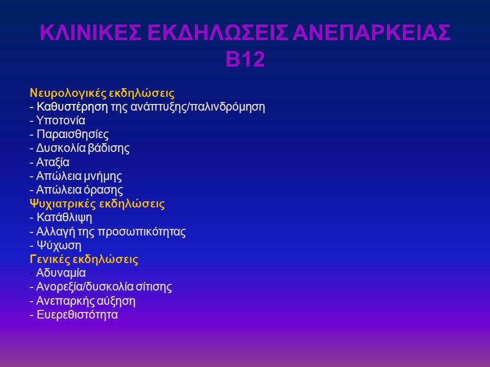 ΚΛΙΝΙΚΕΣ ΕΚΔΗΛΩΣΕΙΣ ΑΝΕΠΑΡΚΕΙΑΣ Β12
