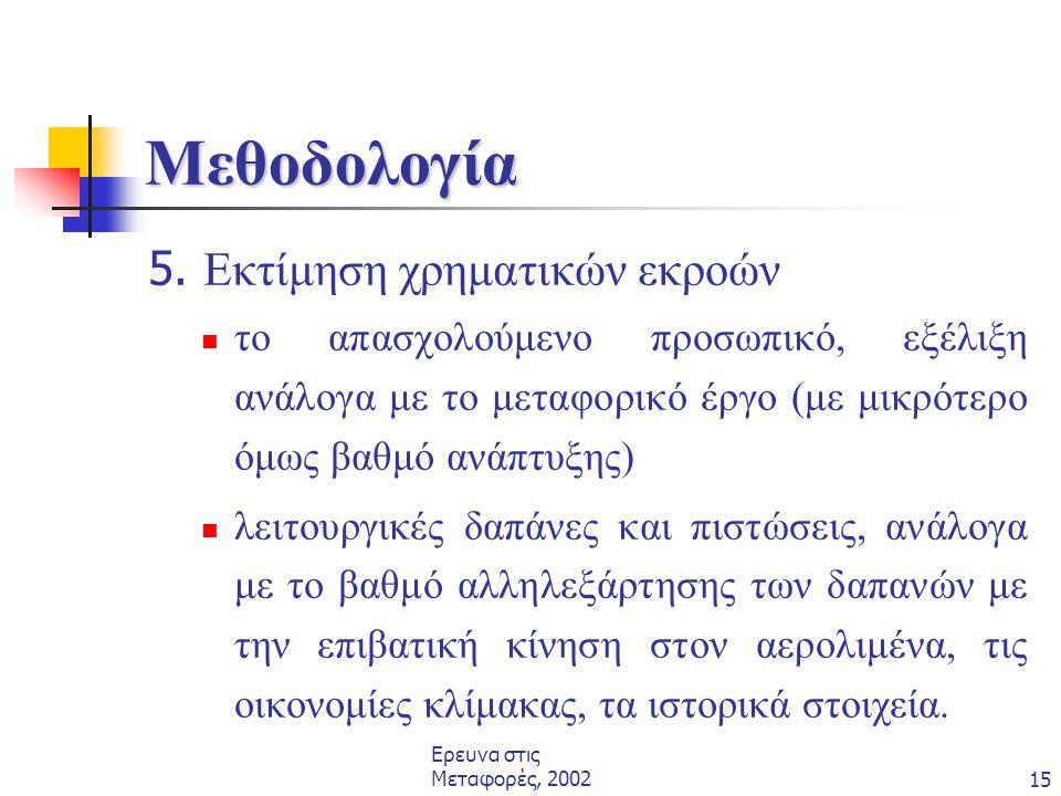 Μεθοδολογία 5. Εκτίμηση χρηματικών εκροών