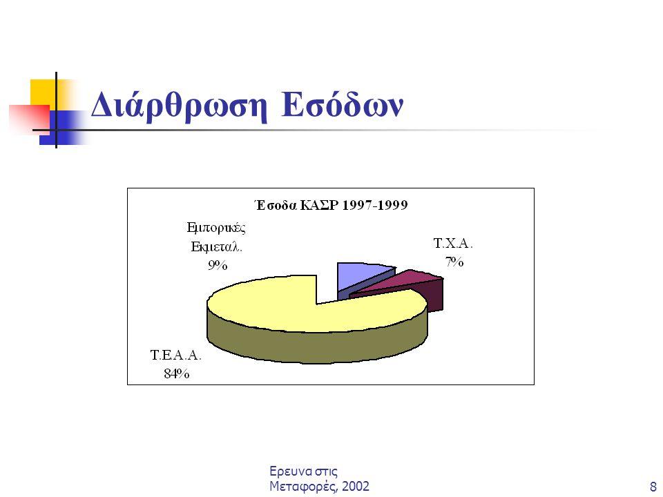 Διάρθρωση Εσόδων Ερευνα στις Μεταφορές, 2002