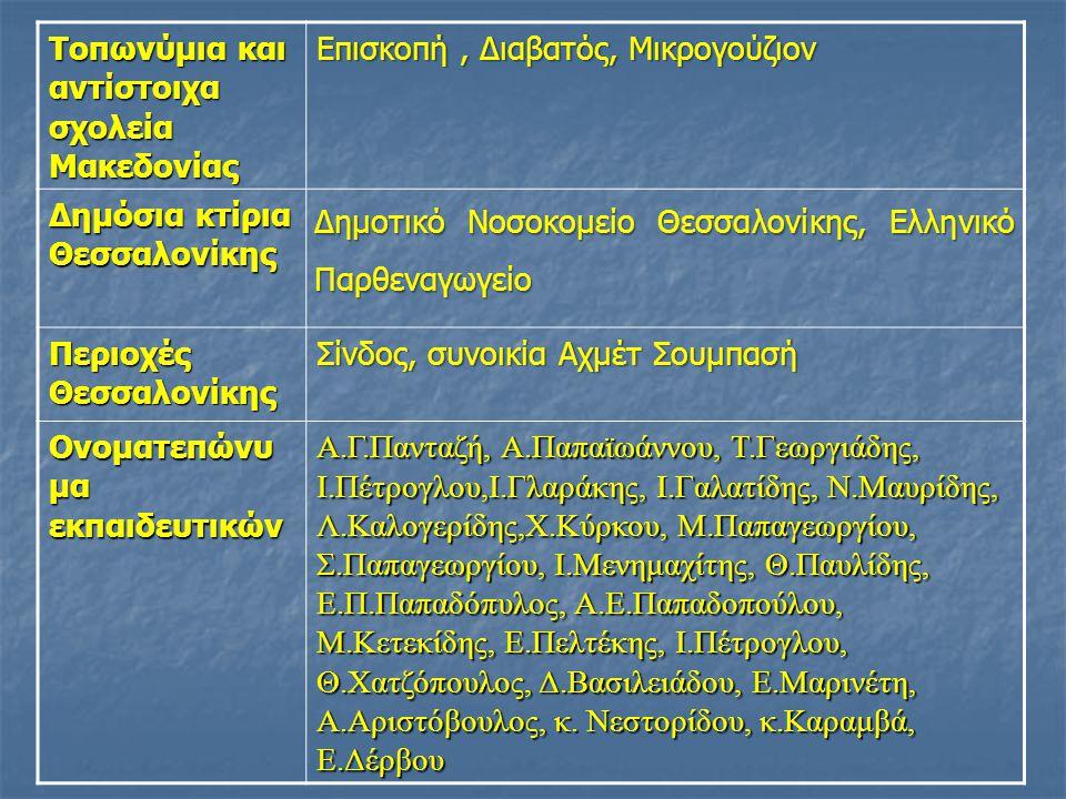Τοπωνύμια και αντίστοιχα σχολεία Μακεδονίας