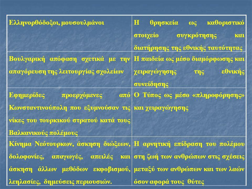Ελληνορθόδοξοι, μουσουλμάνοι