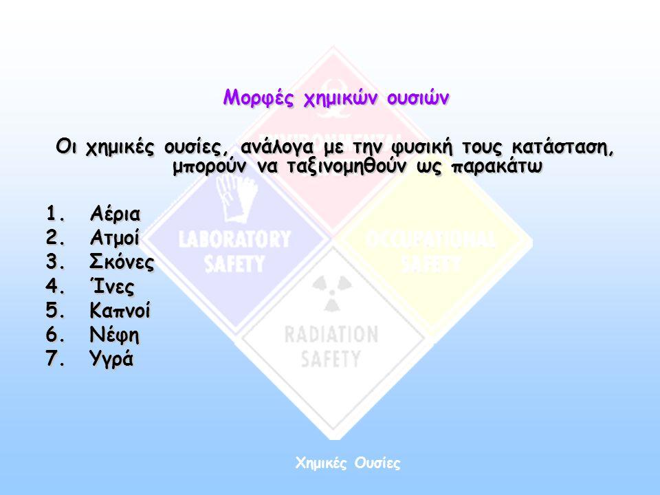 Μορφές χημικών ουσιών Οι χημικές ουσίες, ανάλογα με την φυσική τους κατάσταση, μπορούν να ταξινομηθούν ως παρακάτω.
