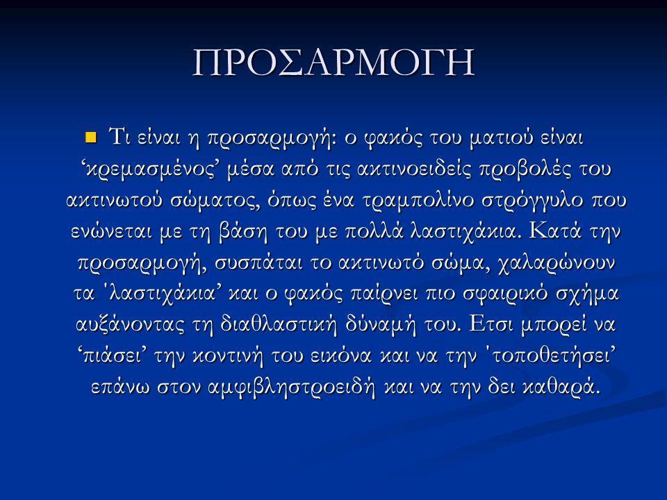 ΠΡΟΣΑΡΜΟΓΗ