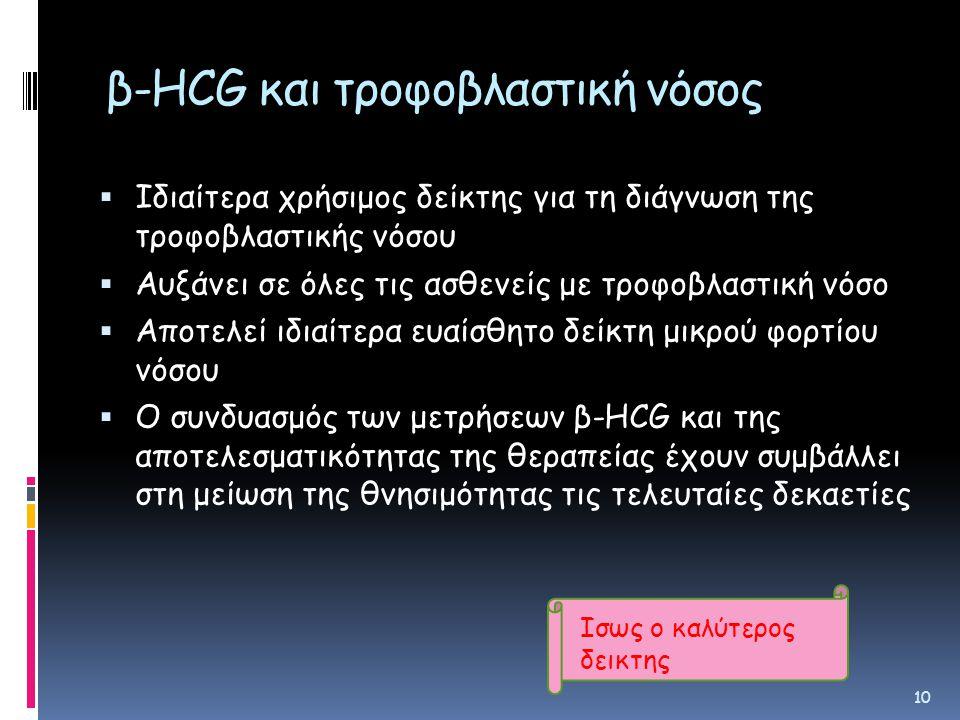 β-ΗCG και τροφοβλαστική νόσος